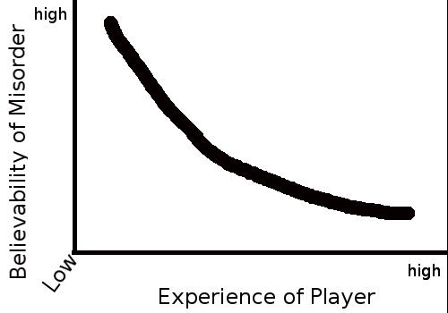 diplomacy graph