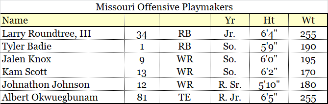 mizz offensive playmakers